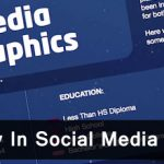 A Case Study In Social Media Infographic 43