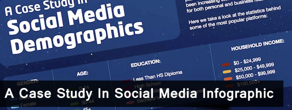A Case Study In Social Media Infographic 1