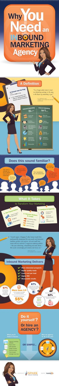 Why You Need An Inbound Marketing Agencey {Infographics} 36