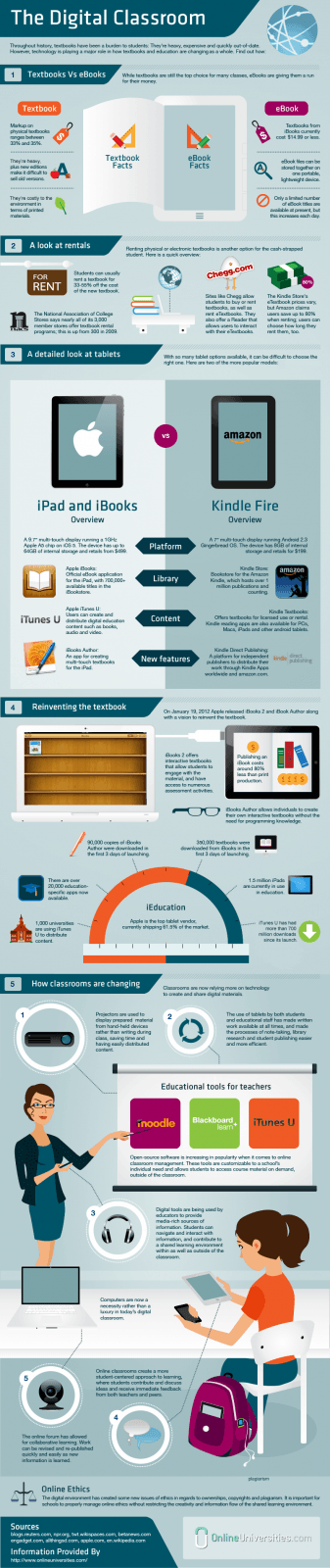 Inspiring Collection Of Educational Infographics 36
