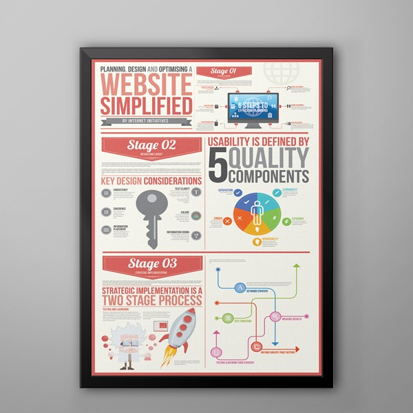 Website Simplified Design Infographic 37