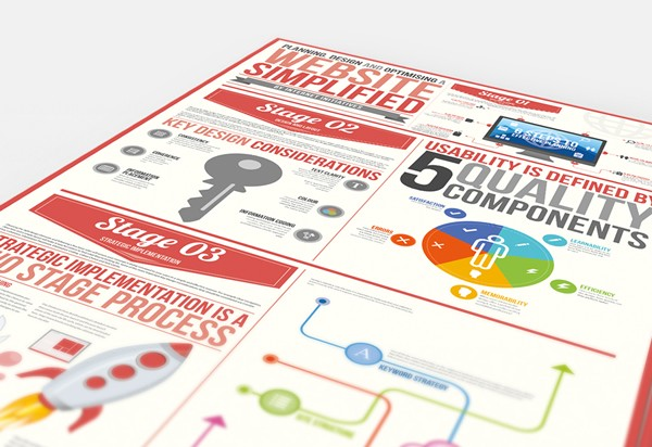 Website Simplified Design Infographic 40