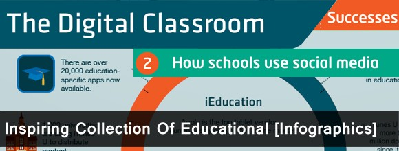 Inspiring Collection Of Educational Infographics 1
