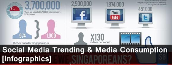 Social Media Trending & Media Consumption Infographics 1