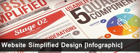 Website Simplified Design Infographic 1
