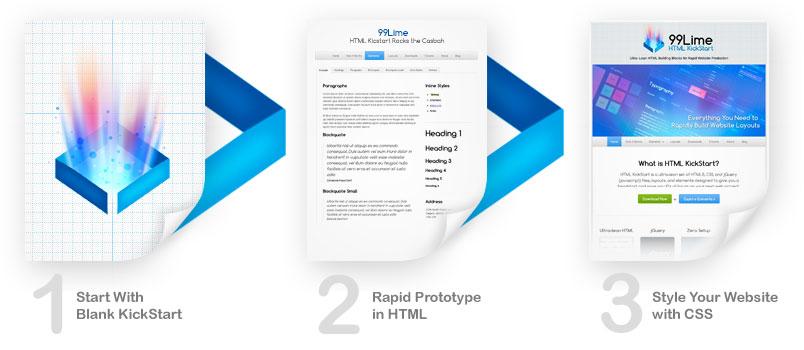 HTML KickStart: Rapid Website Development HTML CSS ToolKit 2