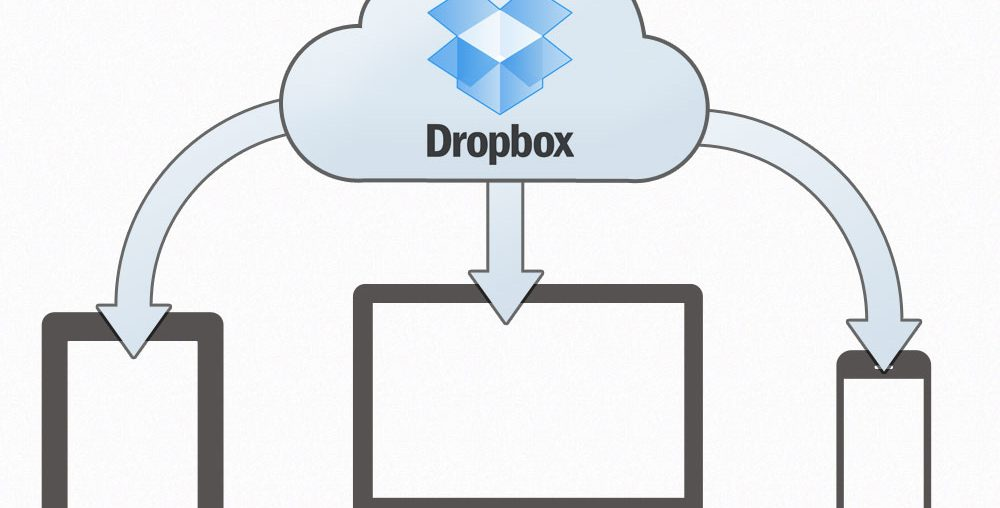Dropbox: The digital storage service