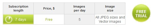 Depositphotos Review: Get Royalty Free Images And Photos 6