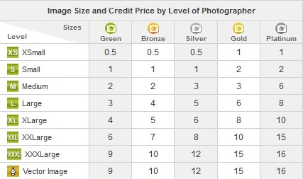 Depositphotos Review: Get Royalty Free Images And Photos 7