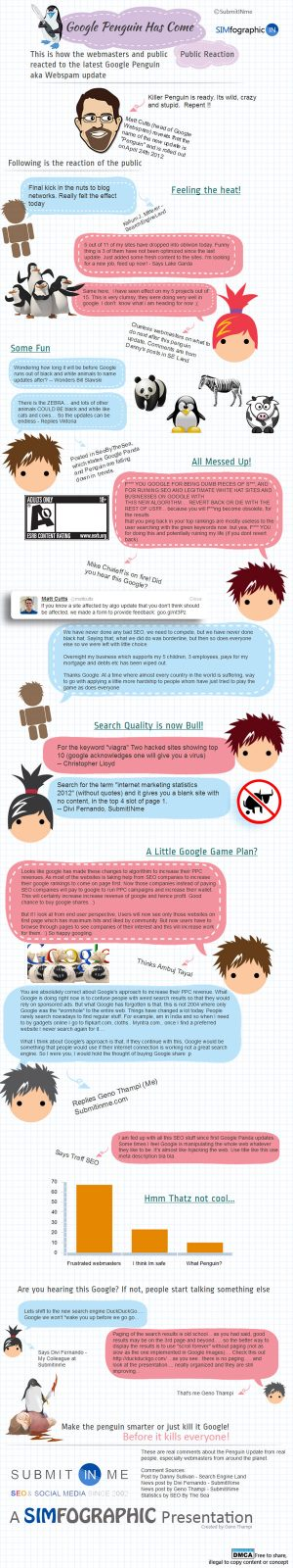 Google Penguin Update How did the public react: Infographic 36