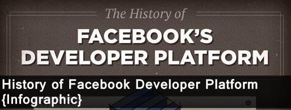 History of Facebook Developer Platform: Infographic 1