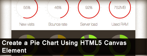 how to create pie chart in html