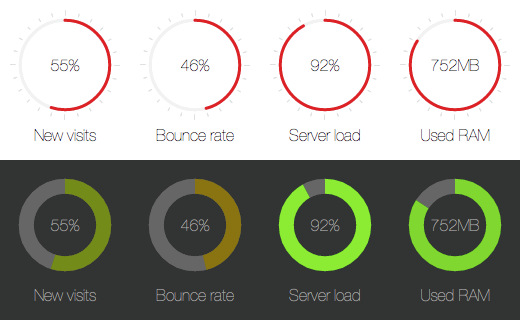 Create A Pie Chart Using Html5 Canvas Element Downgraf