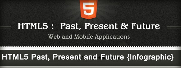 HTML5 Past Present and Future: Infographic 7