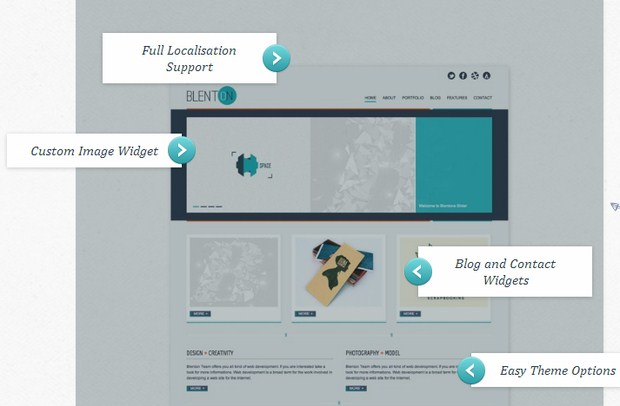 Tutorial To Create Hover Effects With CSS3 And jQuery 2