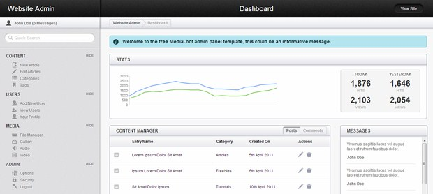 Free HTML CSS Backend Admin Panel Template - Free html dashboard templates