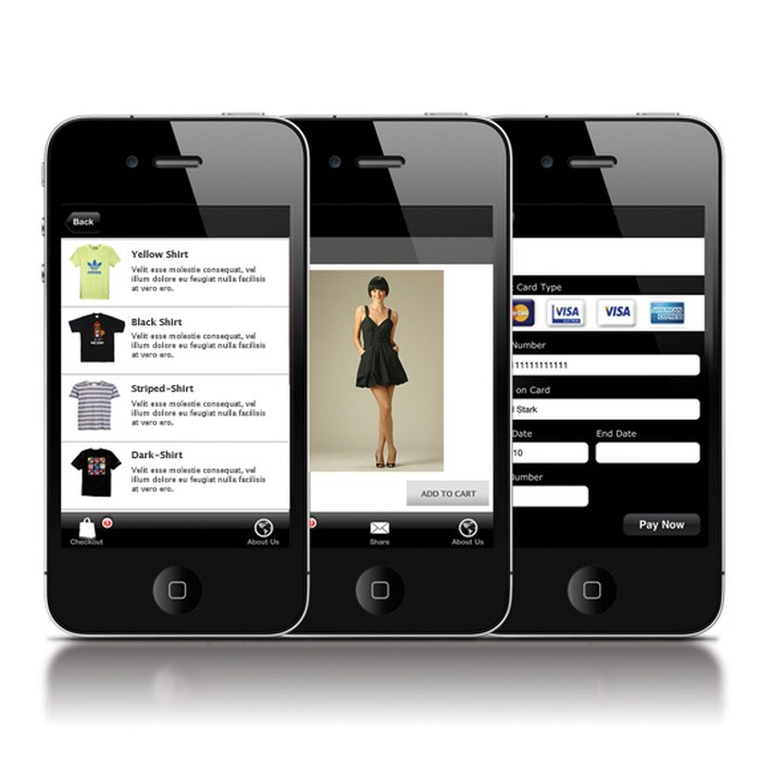 Smartphones - The New Age Conquerors of The eCommerce World 1