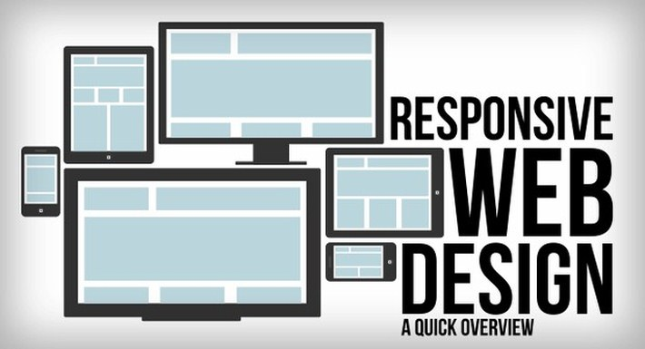 What Makes a Website Design More Responsive and Why is it so Important? 13