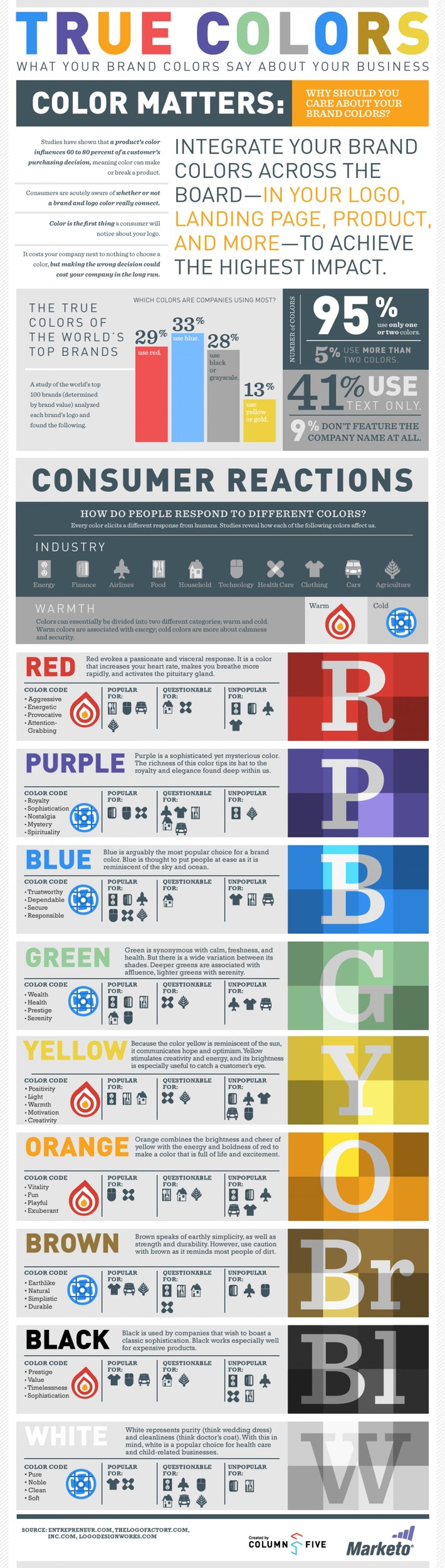 true-colors-what-your-brand-colors-say-about-your-business