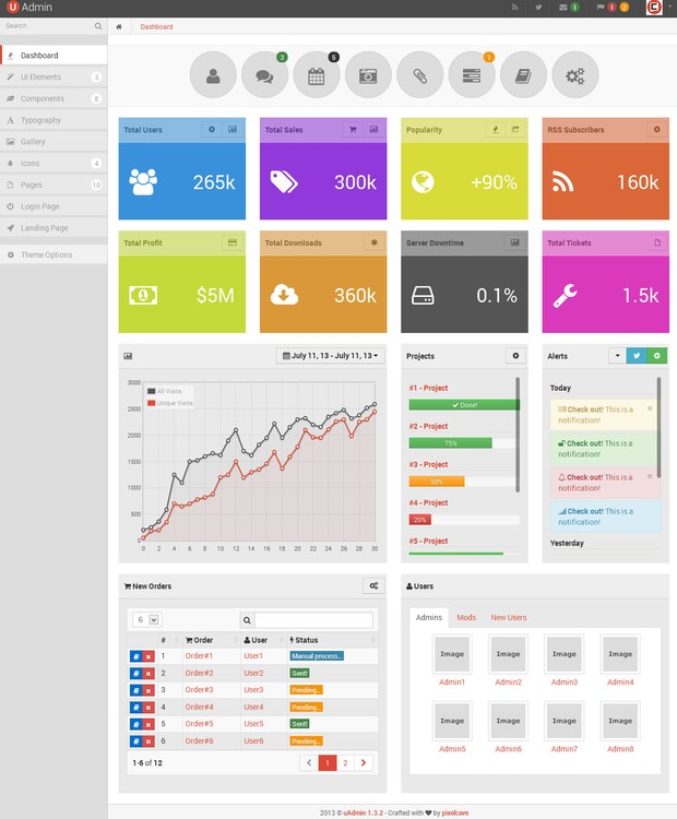 20 Perfect Admin Template of Your Next Project (14)