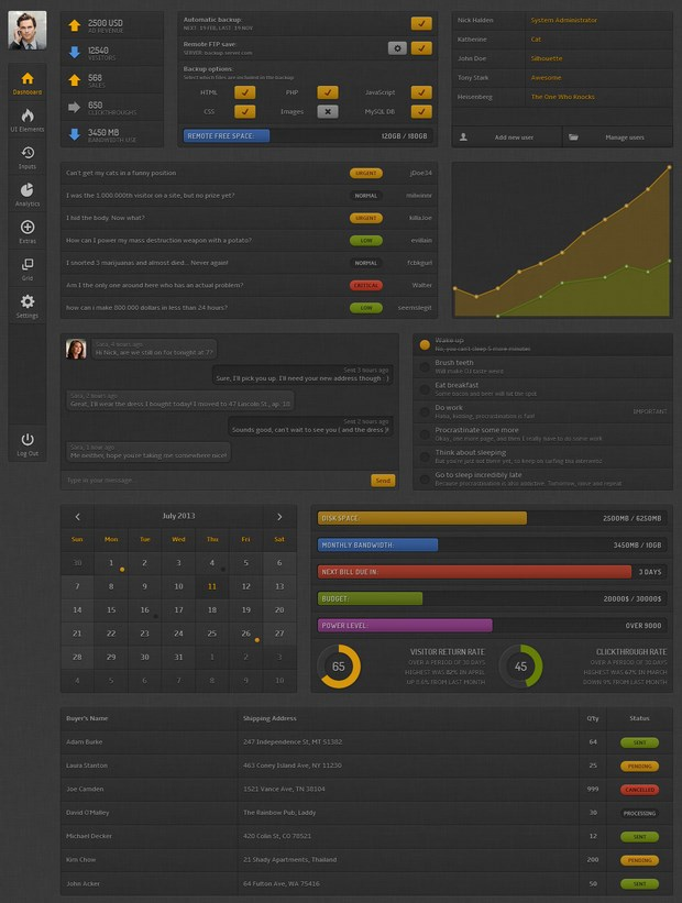20 Perfect Admin Template of Your Next Project (17)