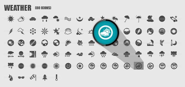 Glyphocean-weather