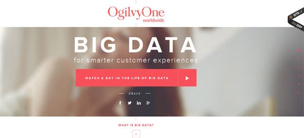 A-Day-In-Big-Data