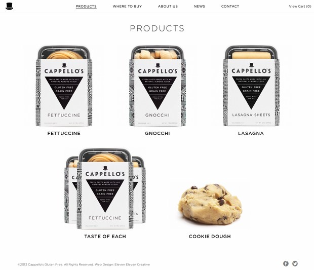 Ecommerce-Website-Design-Inspiration