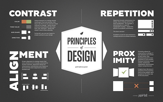 Principles-of-Design-Infographic-Grey
