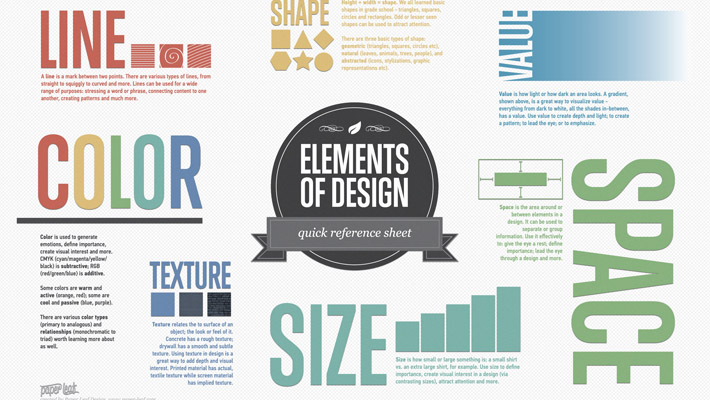 7 Most Useful Design Cheat Sheets 1