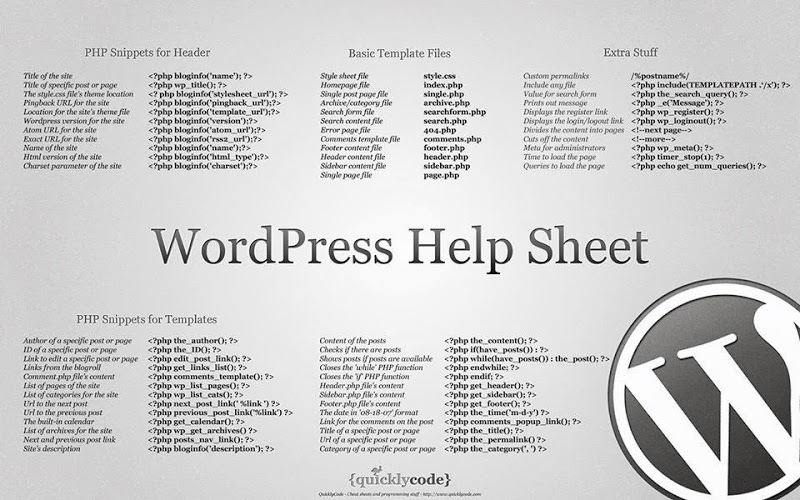 WordPress Help CheatSheet