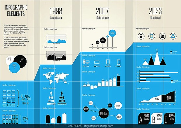 Bundle of 100 Premium Infographics