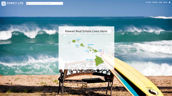Hawaii Real Estate