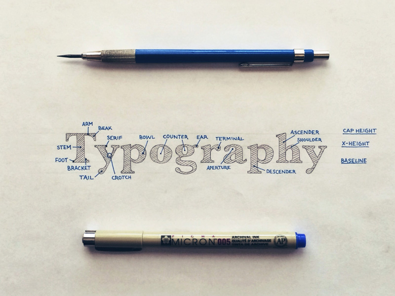 The 10 Commandments of Typography [INFOGRAPHIC] 16