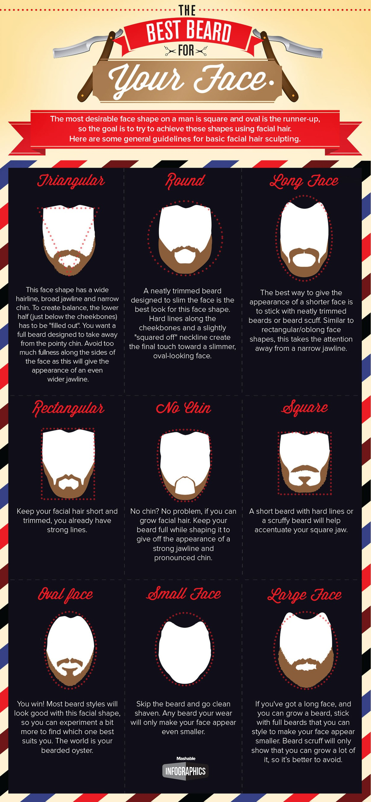 Check the Best Type of Beard for Your Face