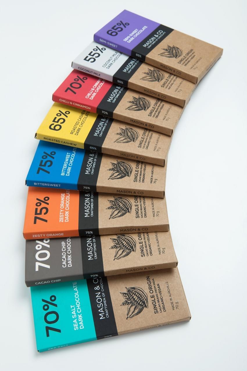Chocolates packaging design