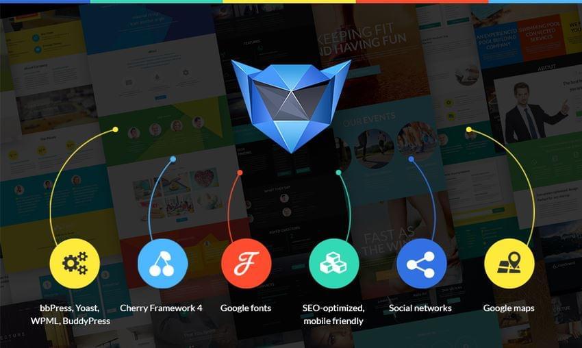 Monstroid The WordPress Theme