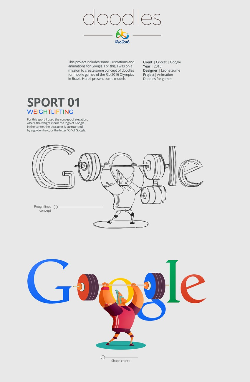 Google Doodles for Rio 2016 Olympic Games