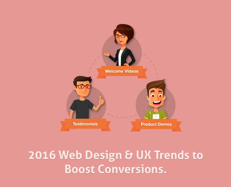 Web Design And UX Trends 2016 to Boost Conversions [Infographic] 11