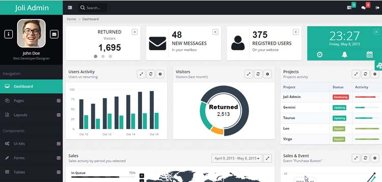 20 Admin Dashboard Templates Free Download for Your Web Applications
