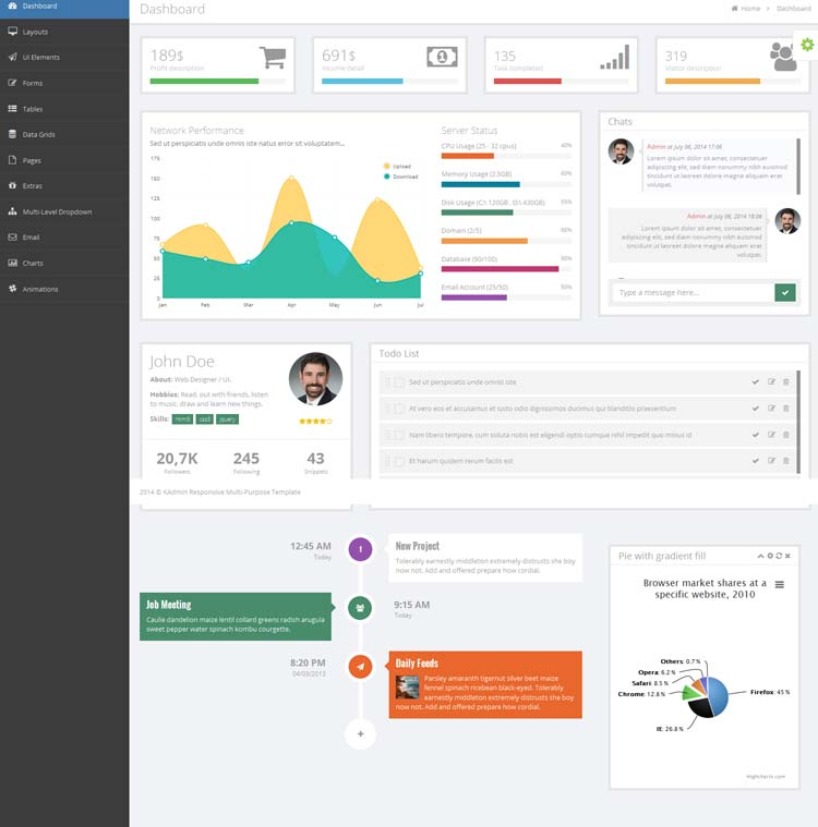 Admin-Dashboard-Templates-Free-Download-for-Your-Web-Applications-019