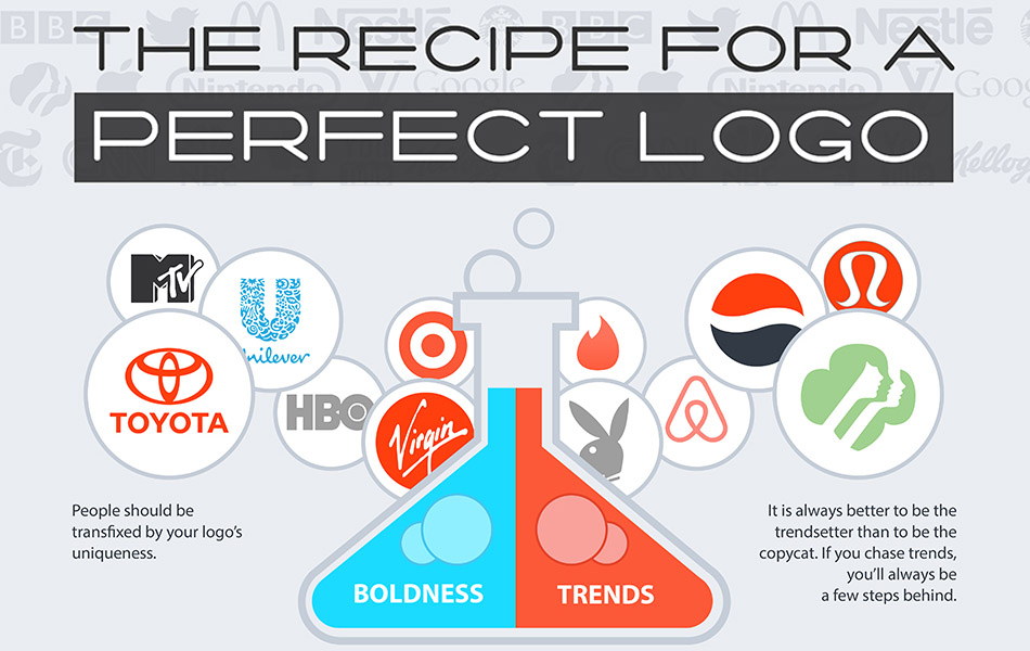How to Design the Perfect Logo - Infographic 1