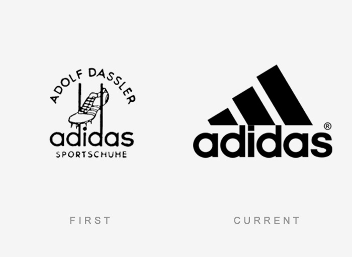Evolution History of Famous Logos