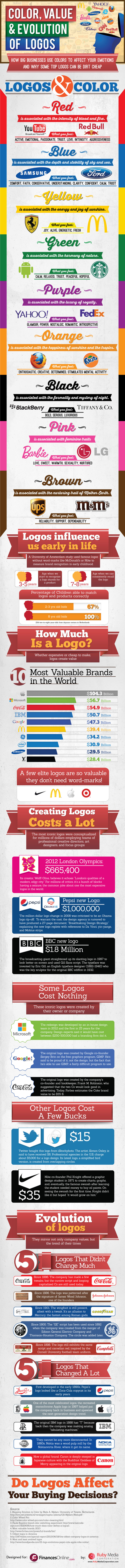 Importance of Color When Designing a Logo for Your Company (Infographic)