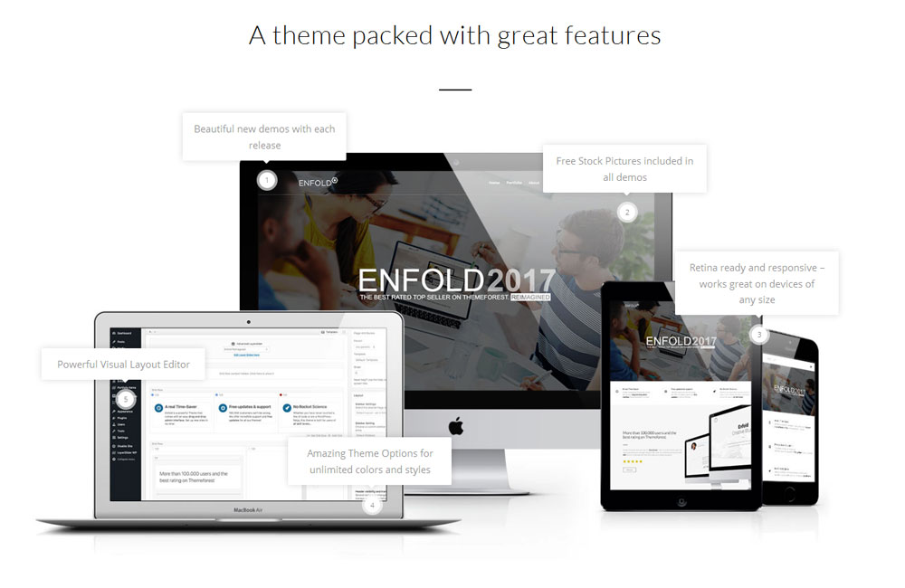 Best-Clean-WordPress-Themes-2017