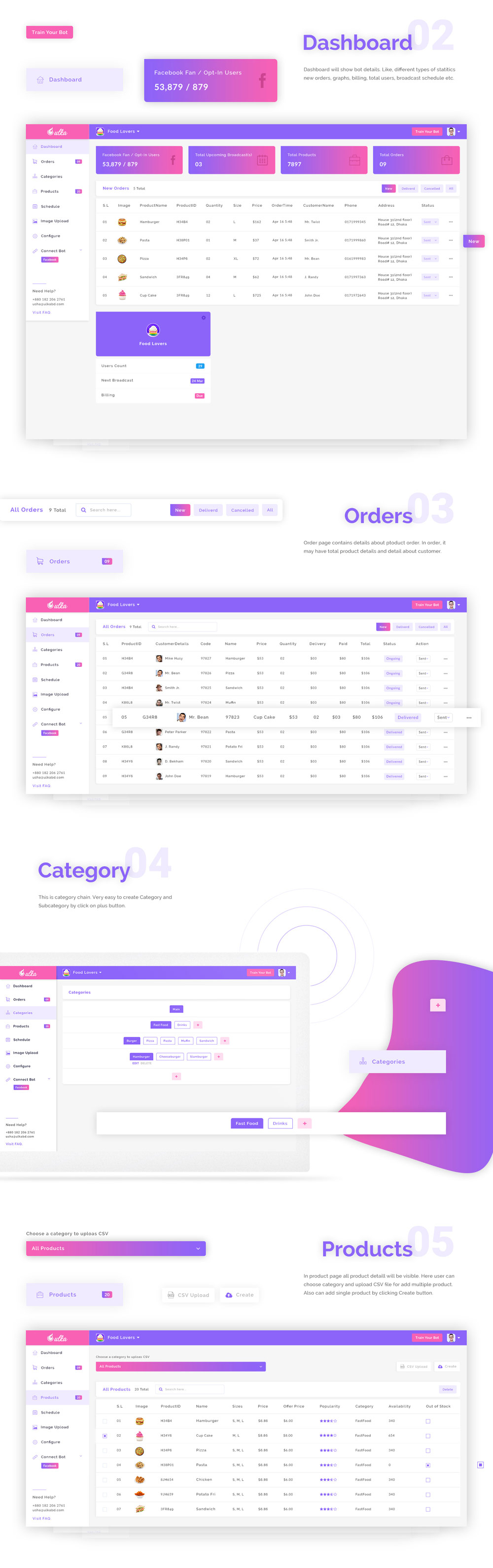 Chatbot Dashboard Design Free PSD (2)