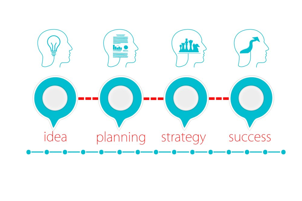 4 Signs Your Business Needs a Better BI Analytics Process 4